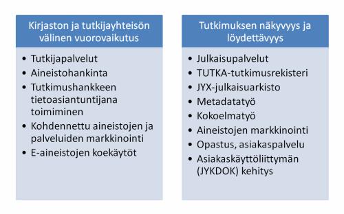 tiedeviestintä_tiet_kirjastossa